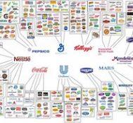 Sıradan Bir Markette Gördüğümüz Ürünlerin Neredeyse Tamamı Sadece Bu 10 Firma Tarafından Üretiliyor!