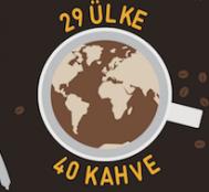 29 Ülkeden Her Biri 40 Yıl Hatrı Olacak Nitelikte 40 Farklı Kahve Türü Tek Bir İnfografikte Toplandı