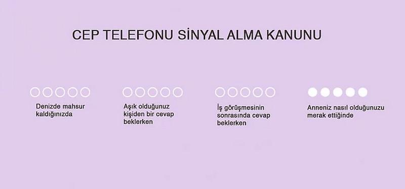 2-cep-telefonu-sinyal